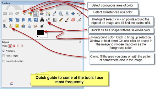 openoffice org training tips and ideas quick guide to convenient rh openoffice blogs com Quick Start Guide gimp quick guide pdf