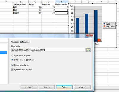 Openoffice Training Tips And Ideas Charts