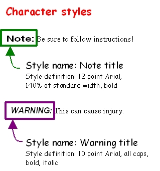 Characterstyles